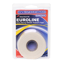 EUROLINE Tape in retail package Pharmacels